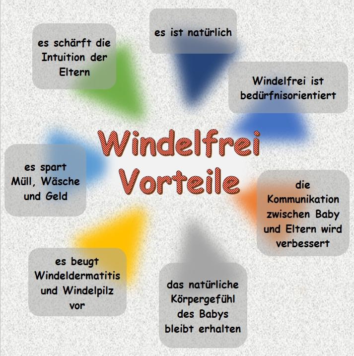 Windelfrei: Vorteile und Basics | Familiengarten